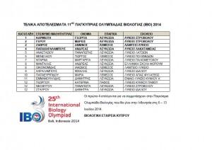 apotelesmataBfasisOlymp14